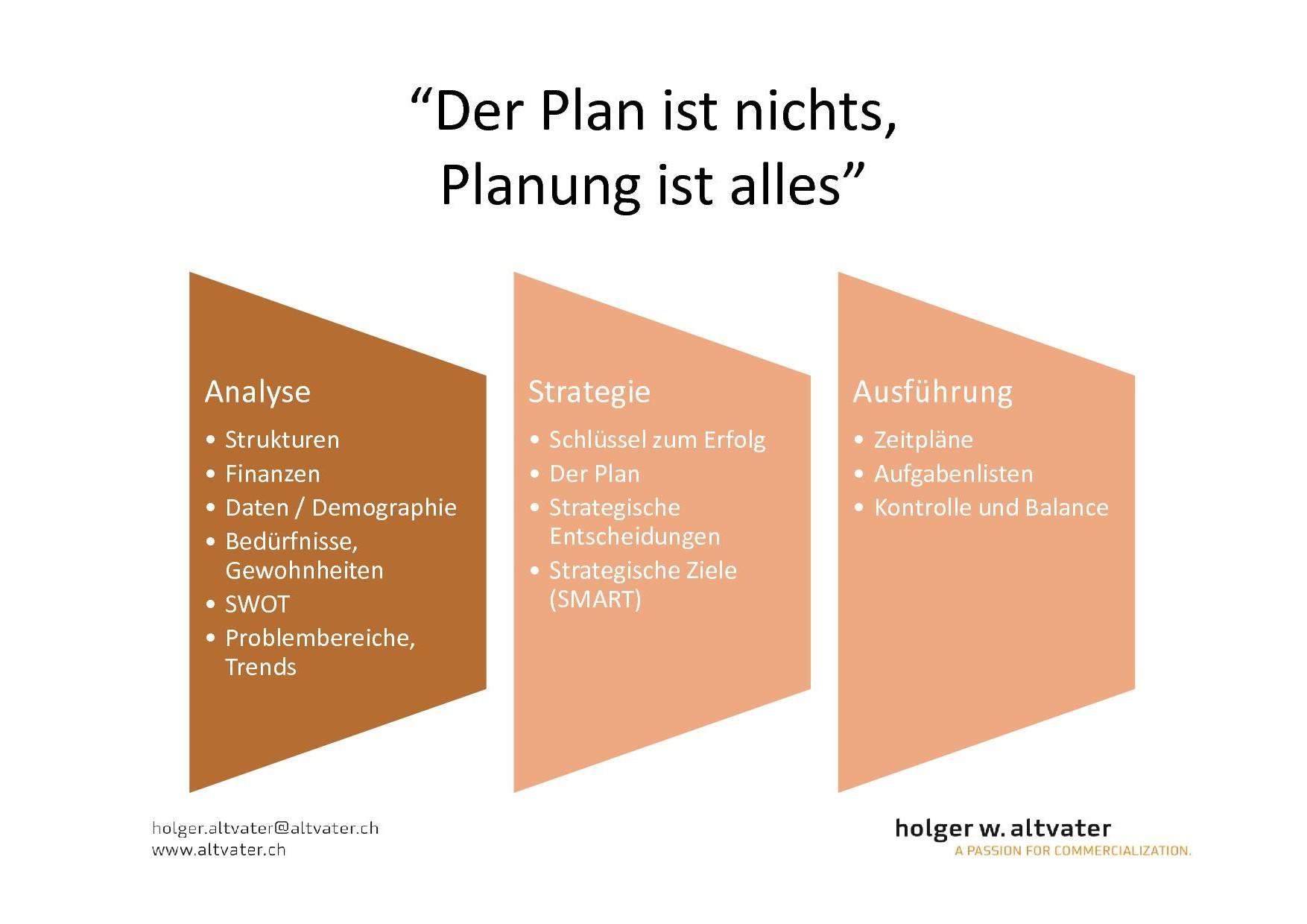 Ungewöhnlich Business Development Executive Lebenslauf Ziel ...